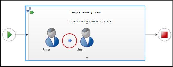 Визуализация стадии рабочего процесса