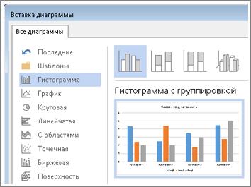 Диалоговое окно 'Вставка диаграммы' с эскизами разных вариантов диаграмм