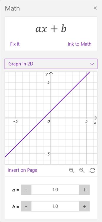 Управление параметрами A и B на графике.