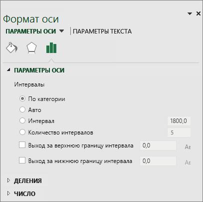 """Область задач """"Формат оси"""""""