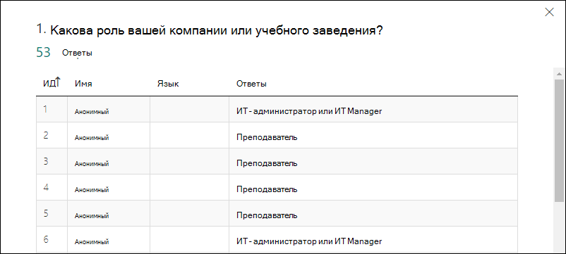 Универсальный MS_Forms_FormResults_Details