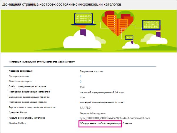 """На странице """"Состояние синхронизации каталогов"""" вы можете увидеть, имеются ли ошибки объектов DirSync."""