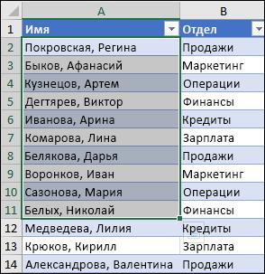 Пример сортировки ячеек в диапазоне, который является частью большего диапазона