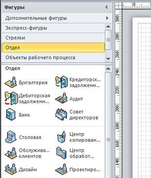 Набор элементов ''Отдел'' в окне ''Фигуры''