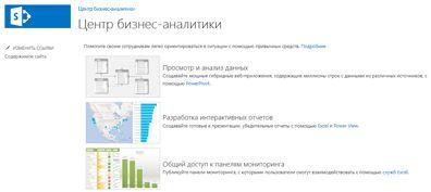 Домашняя страница сайта центра бизнес-аналитики