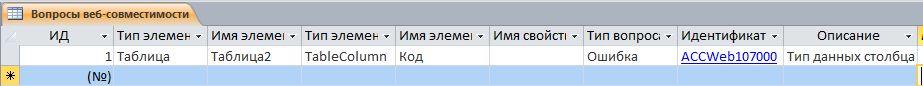 """Таблица """"Проблемы с веб-совместимостью"""""""