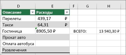 Вместо ошибки #ЗНАЧ! появился результат вычисления формулы. Зеленый треугольник в ячейке E4