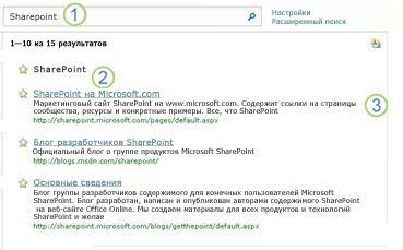 Три наиболее подходящих элемента для SharePoint Server отображаются в верхней части страницы результатов поиска