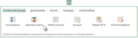 """Вкладка """"Форматирование"""" в коллекции """"Экспресс-анализ"""""""