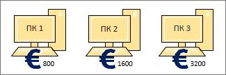 Фигуры со значками евро