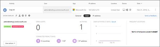 Щелкните имя пользователя или IP-адрес, чтобы увидеть ящик соответствующие разобраться в журнале активности.