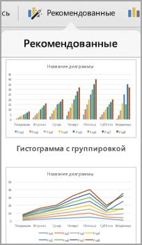 Рекомендуемые макеты диаграммы