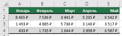 """Использование строки для отображения заголовков таблицы, например """"Январь"""", """"Февраль"""", """"Март"""" и т.д."""