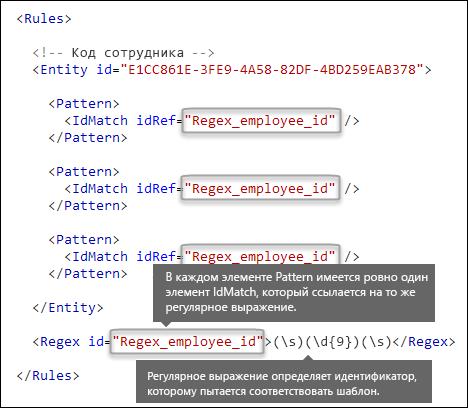 XML-разметка, демонстрирующая несколько элементов Pattern, которые ссылаются на один элемент Regex