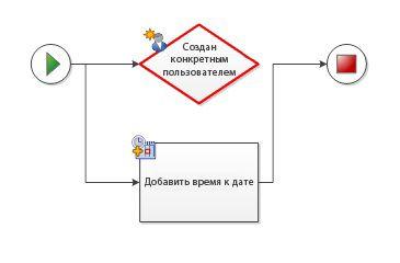 Фигура условия должна иметь хотя бы одно исходящее соединение