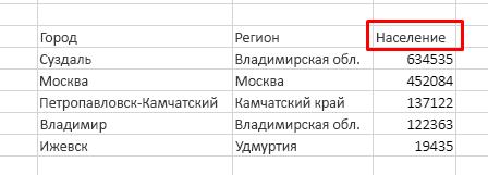 """Таблица с 3 столбцами: """"Город"""", """"Регион"""", """"Население"""". Сортировка по убыванию численности населения."""