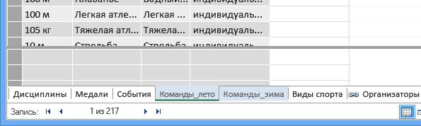 Скрытые вкладки таблиц недоступны в PowerPivot