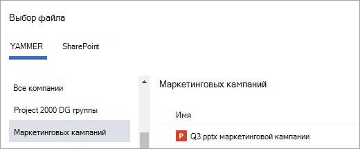 Список файлов Yammer