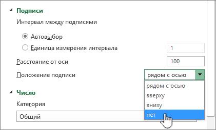 """Установка положения подписи в значение """"Нет"""", чтобы скрыть деления оси"""