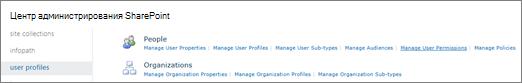 Управление разрешениями ссылку на странице профилей пользователей