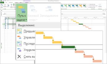"""Меню """"Путь задачи"""" и отрезки диаграммы Ганта с выделенными путями задачи"""