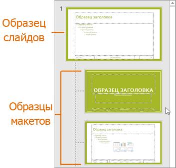 Образец слайдов с макетами в режиме образца слайдов в PowerPoint
