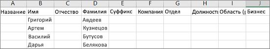 Пример CSV-файла Outlook, открытого в Excel