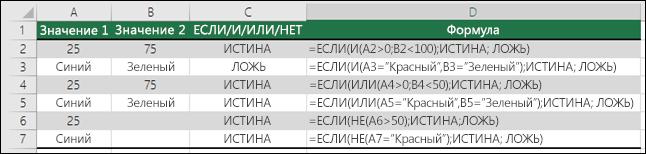 Примеры использования функции ЕСЛИ с И, ИЛИ и НЕ для оценки текстовых и числовых значений