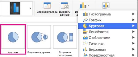 Выбор типа диаграммы в Office для Mac