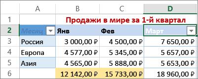 Применение настраиваемого фильтра для числовых значений