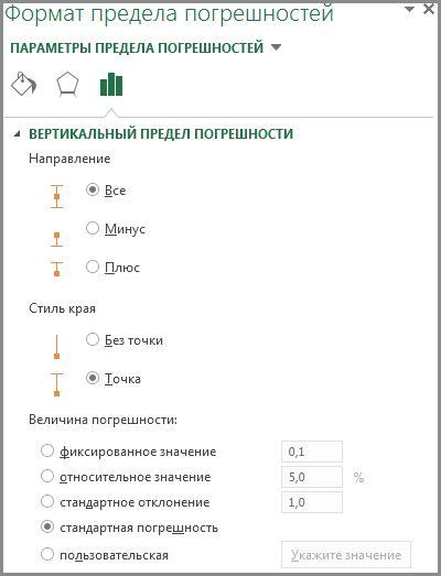 """Область """"Формат предела погрешностей"""""""