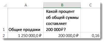 125000 ₽ в ячейке A2, 20000 ₽ в ячейке B2 и 0,16 в ячейке C3