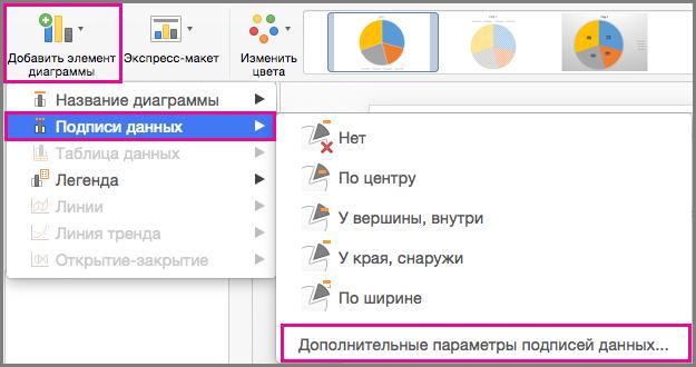Добавление элементов диаграммы в Office для Mac
