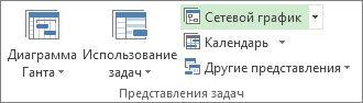 Изображение кнопки «Сетевой график» на вкладке «Вид».