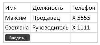 Завершение создания таблицы путем нажатия клавиши ВВОД