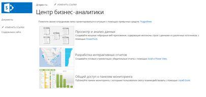 Главная страница сайта Центра бизнес-аналитики в SharePoint Online