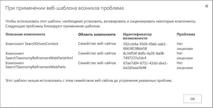 Снимок экрана: сообщение об ошибке, которое может возникнуть, если невозможно создать сайт из-за недоступности некоторых компонентов в SharePoint Online.