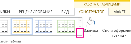"""Группа """"Стили таблицы"""" и кнопка """"Дополнительные параметры"""""""