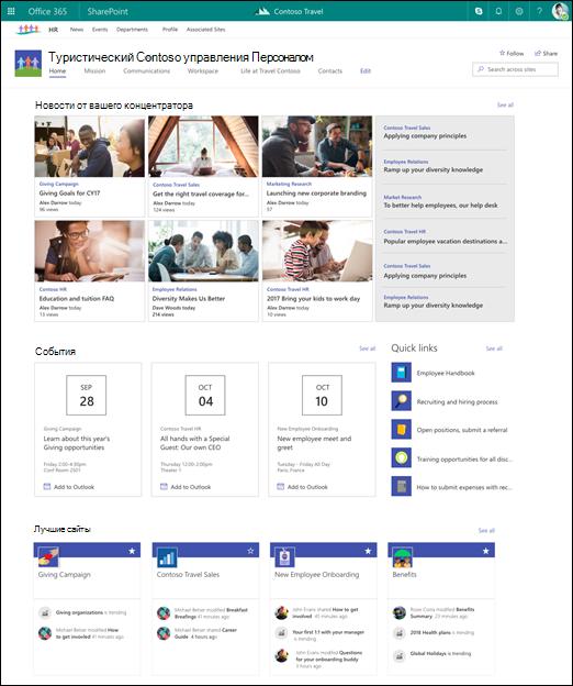 Центрального сайта SharePoint