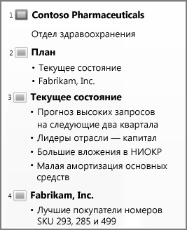 Режим структуры в PowerPoint