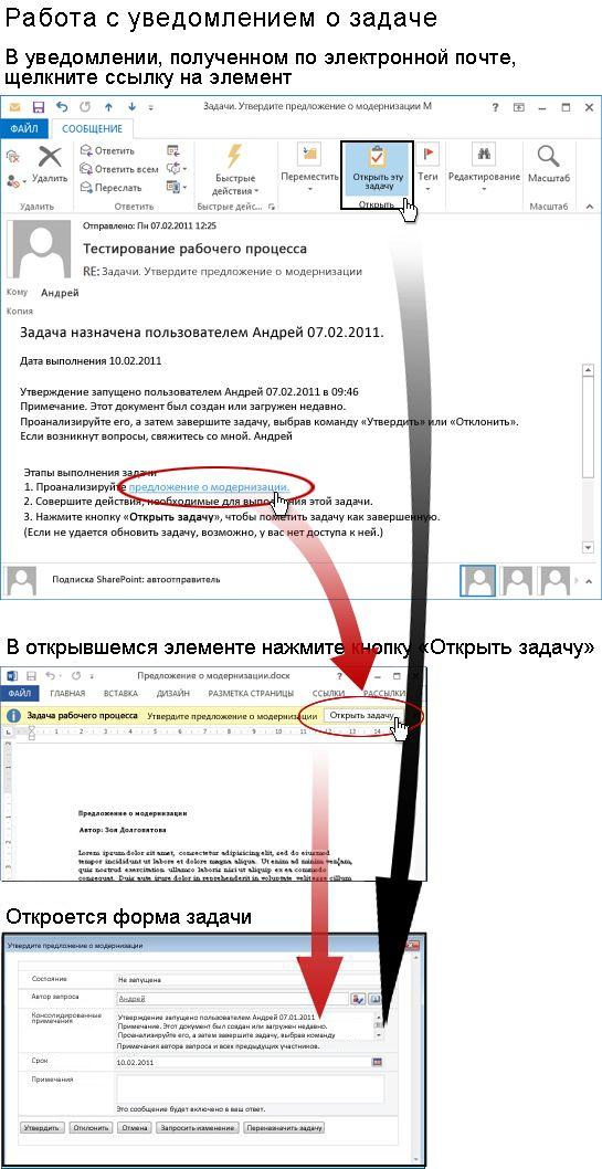 Доступ к элементу и форме задачи из уведомления о задаче в электронной почте
