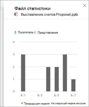 Снимок экрана: Просмотр действий с файлом