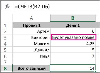 Функция СЧЁТЗ с выделенным диапазоном