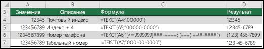 Дополнительные форматы для функции ТЕКСТ