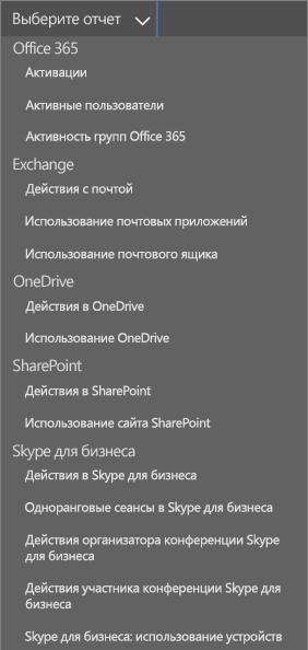 """""""Использование почтовых клиентов"""" в отчетах Office 365"""