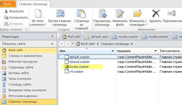 Список эталонных страниц SharePoint2010