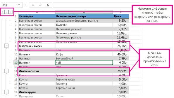Данные с добавленными промежуточными итогами