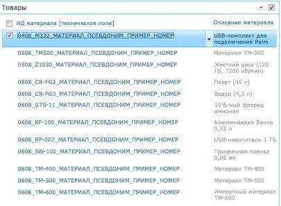 Отображающийся на сайте список продуктов, которые указаны в библиотеке SAP.