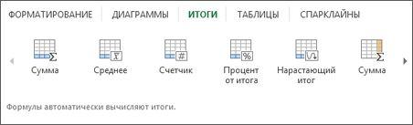"""Коллекция """"Итоги"""""""