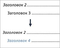 Изменение уровня элемента с третьего на четвертый